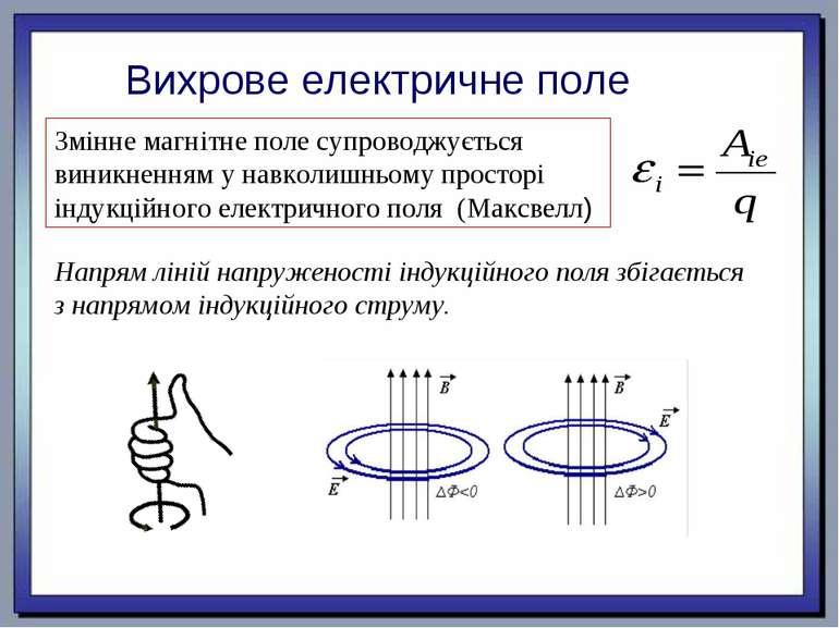 Вихрове електричне поле Змінне магнітне поле супроводжується виникненням у на...
