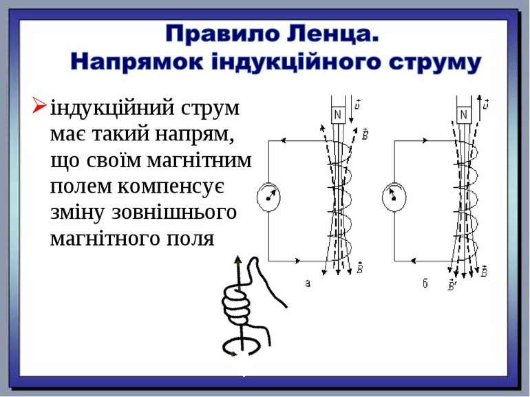 індукційний струм має такий напрям, що своїм магнітним полем компенсує зміну ...