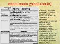 Коренізація (українізація). Українізація (складова коренізації) — політика бі...