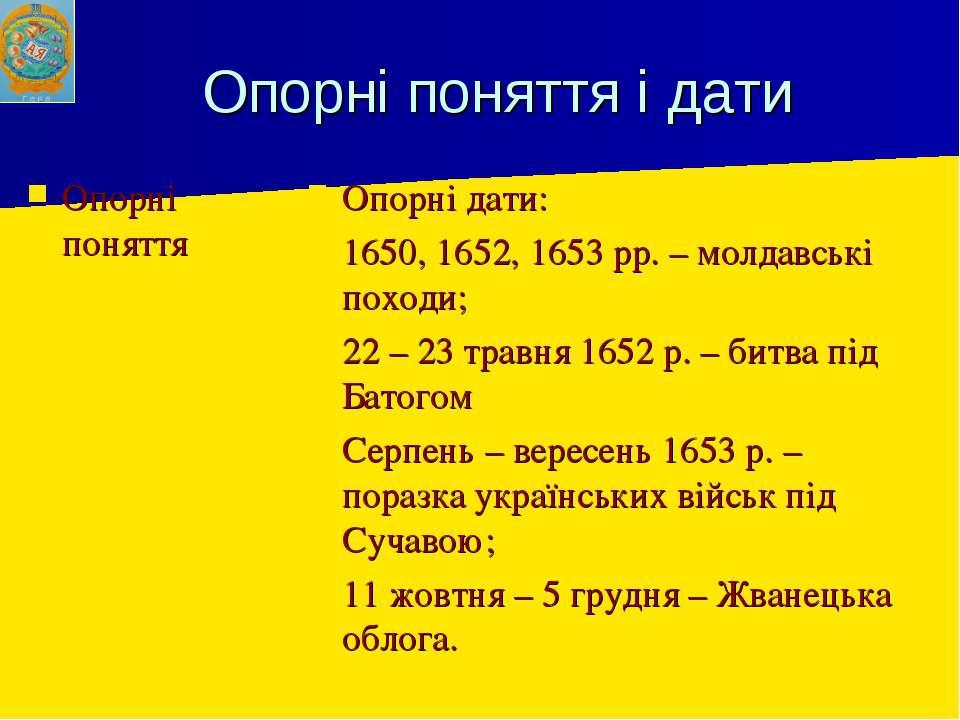Опорні поняття і дати Опорні поняття Опорні дати: 1650, 1652, 1653 рр. – молд...