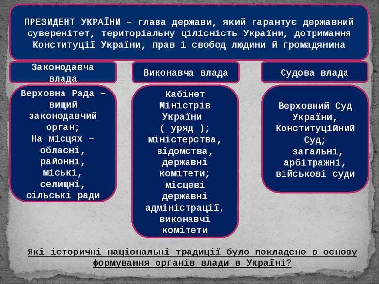 ПРЕЗИДЕНТ УКРАЇНИ – глава держави, який гарантує державний суверенітет, терит...