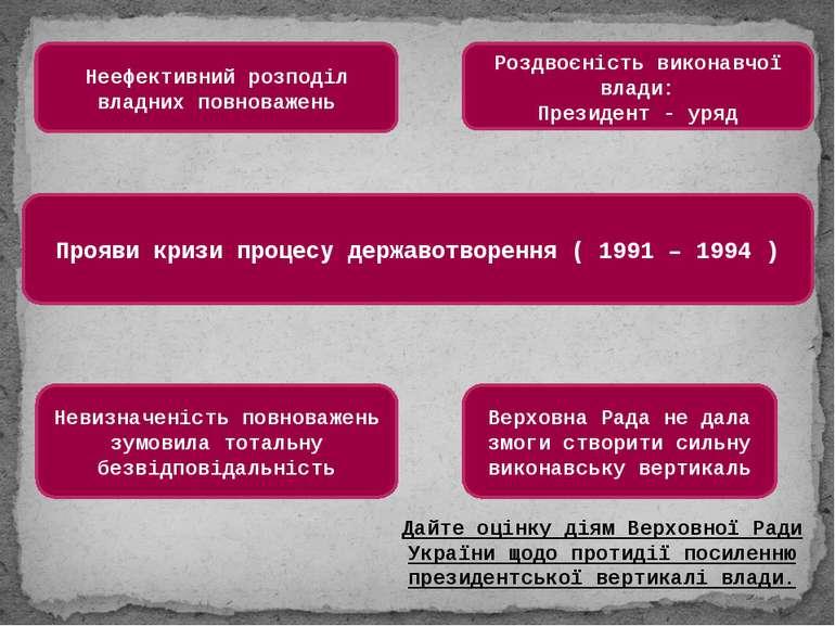 Неефективний розподіл владних повноважень Роздвоєність виконавчої влади: През...