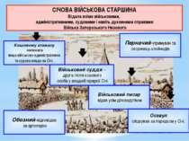 СІЧОВА ВІЙСЬКОВА СТАРШИНА Відала всіма військовими, адміністративними, судови...