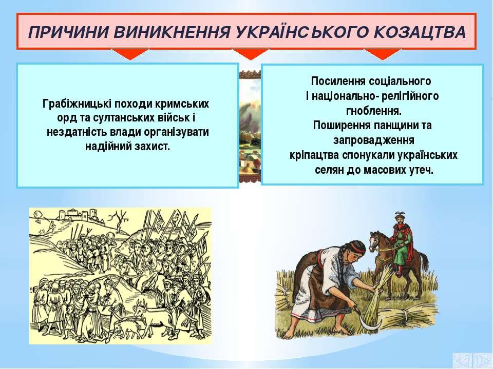 ПРИЧИНИ ВИНИКНЕННЯ УКРАЇНСЬКОГО КОЗАЦТВА Грабіжницькі походи кримських орд та...
