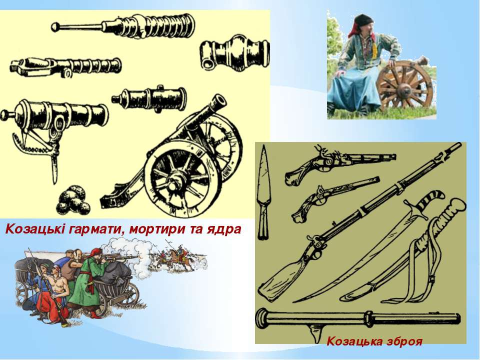 Козацькі гармати, мортири та ядра Козацька зброя
