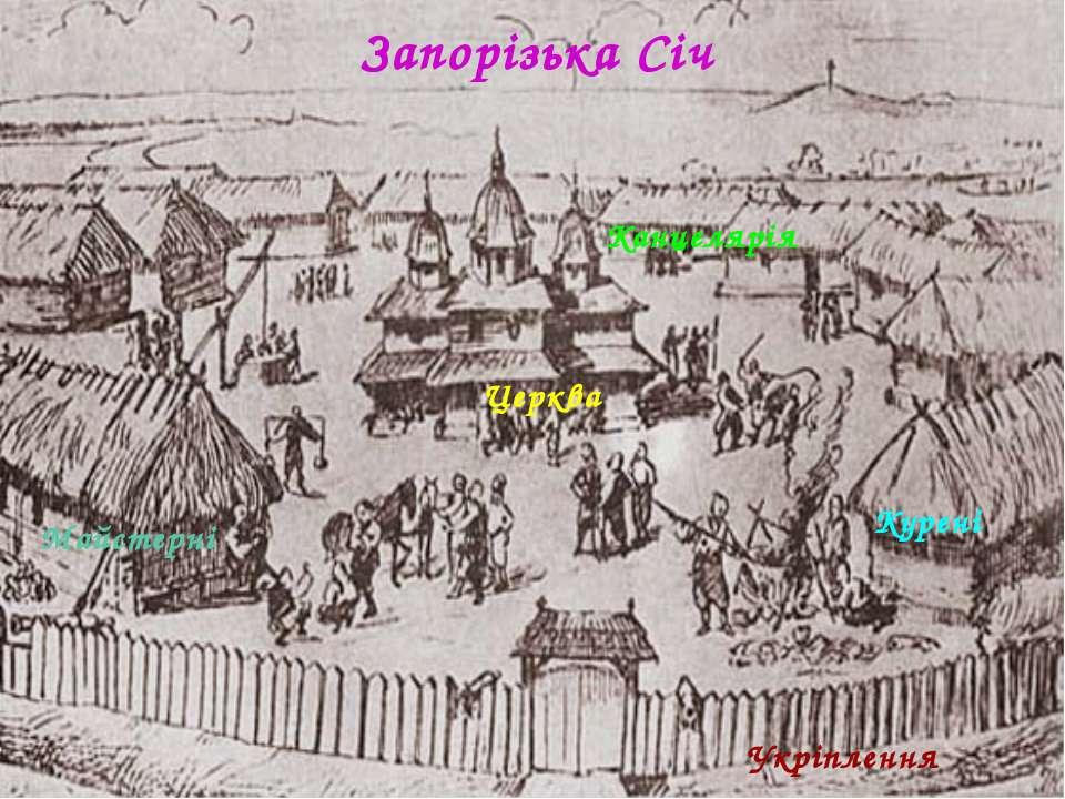 Запорізька Січ Укріплення Церква Курені Канцелярія Майстерні