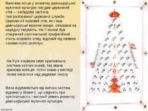 Важливе місце у розвитку давньоруської музичної культури посідав церковний сп...