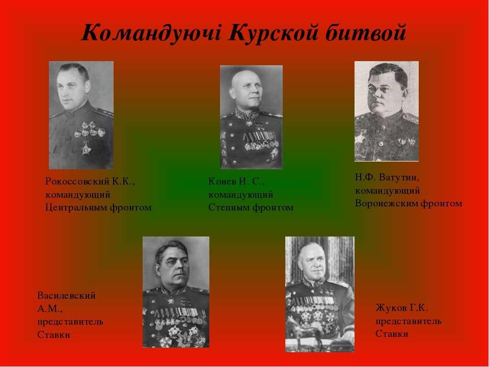 Командуючі Курской битвой Рокоссовский К.К., командующий Центральным фронтом ...