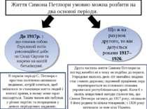 Життя Симона Петлюри умовно можна розбити на два основні періоди. До 1917р. :...