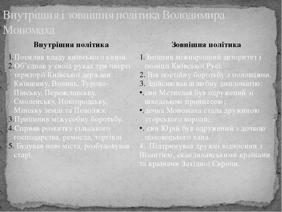 Внутрішня і зовнішня політика Володимира Мономаха Внутрішня політика Зовнішня...