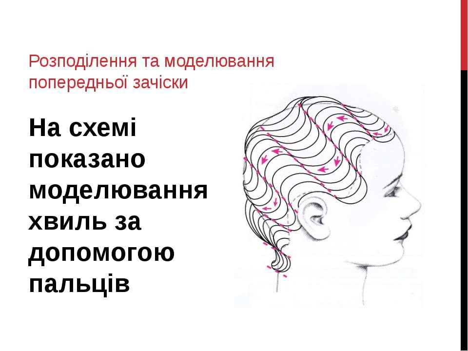 Розподілення та моделювання попередньої зачіски На схемі показано моделювання...