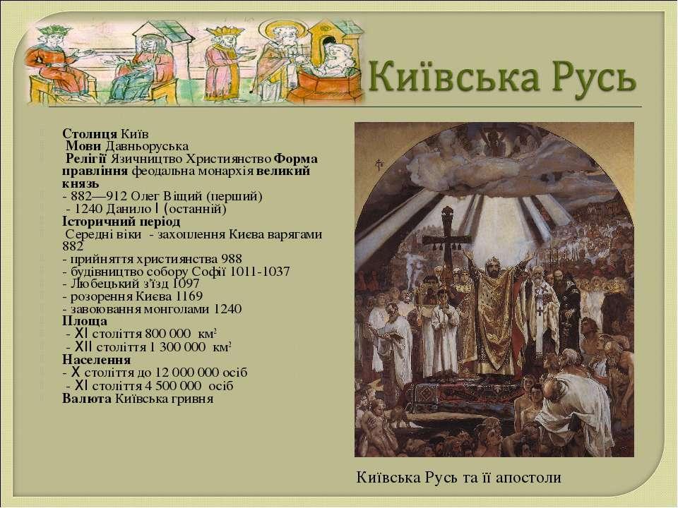 Столиця Київ Мови Давньоруська Релігії Язичництво Християнство Форма правлінн...