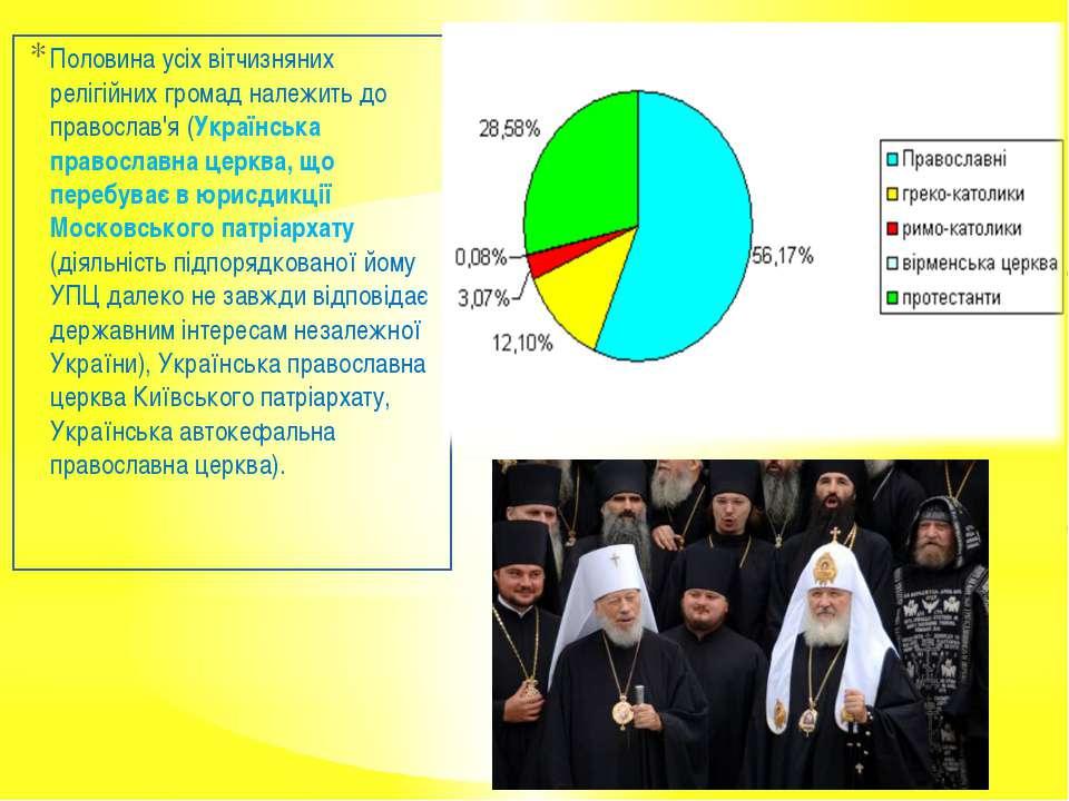 Половина усіх вітчизняних релігійних громад належить до православ'я (Українсь...