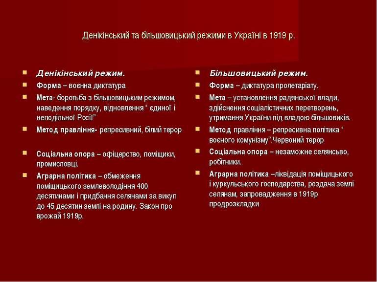 Денікінський та більшовицький режими в Україні в 1919 р. Денікінський режим. ...