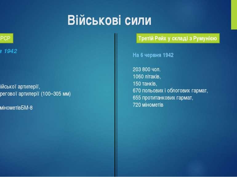 Військові сили На6 червня1942 118890 чол. 116 літаків, 47 танків, 455 гарм...