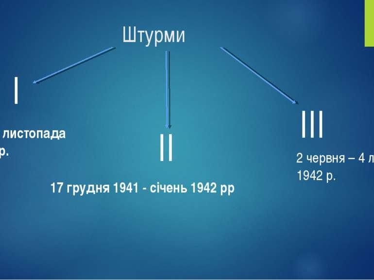 Штурми I 11-21 листопада 1941 р. II 17 грудня 1941 - січень 1942 рр III 2 че...