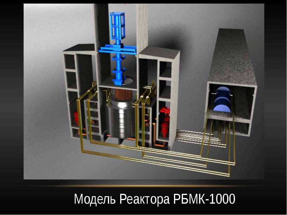 Модель Реактора РБМК-1000
