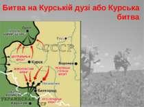 Битва на Курській дузі або Курська битва