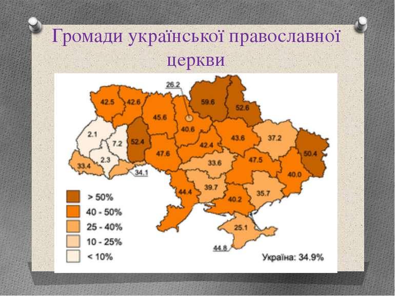 Громади української православної церкви