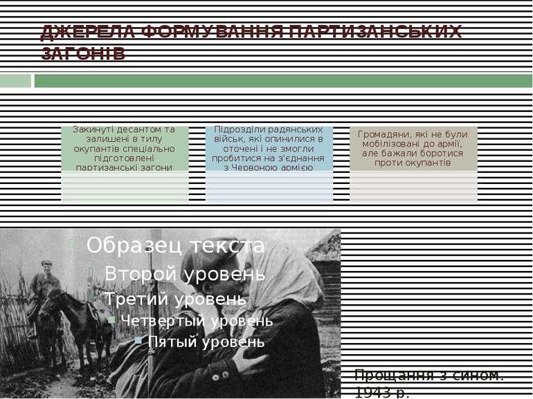 Прощання з сином. 1943 р. ДЖЕРЕЛА ФОРМУВАННЯ ПАРТИЗАНСЬКИХ ЗАГОНІВ
