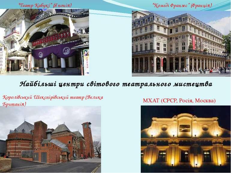 """Найбільші центри світового театрального мистецтва """"Театр Кабукі"""" (Японія) """"Ко..."""