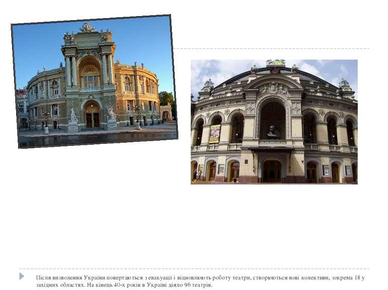 Після визволення України повертаються з евакуації і відновлюють роботу театри...