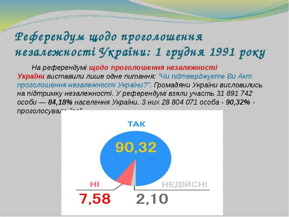Референдум щодо проголошення незалежності України: 1 грудня 1991 року На рефе...