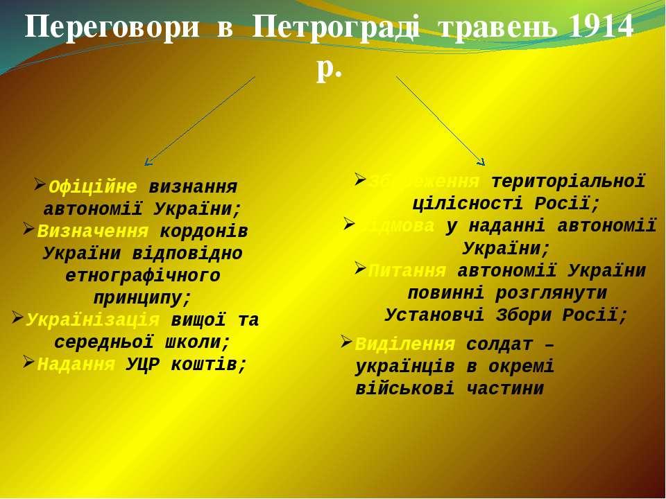 Переговори в Петрограді травень 1914 р. Офіційне визнання автономії України; ...