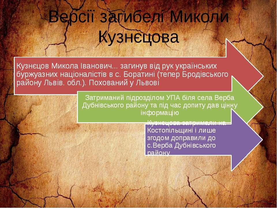 Версії загибелі Миколи Кузнєцова
