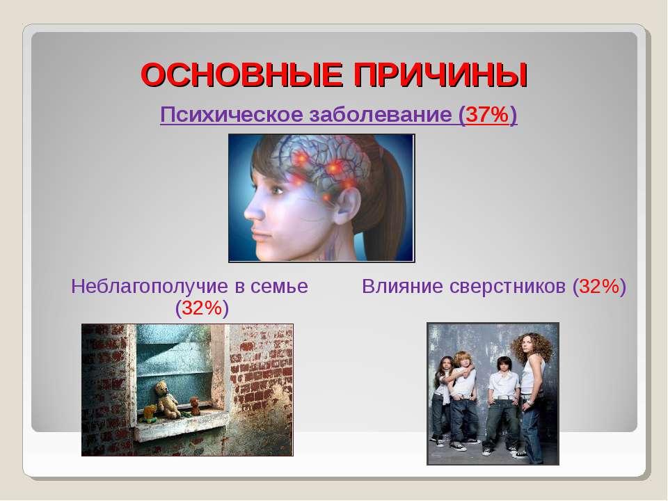 ОСНОВНЫЕ ПРИЧИНЫ Психическое заболевание (37%) Неблагополучие в семье (32%) В...