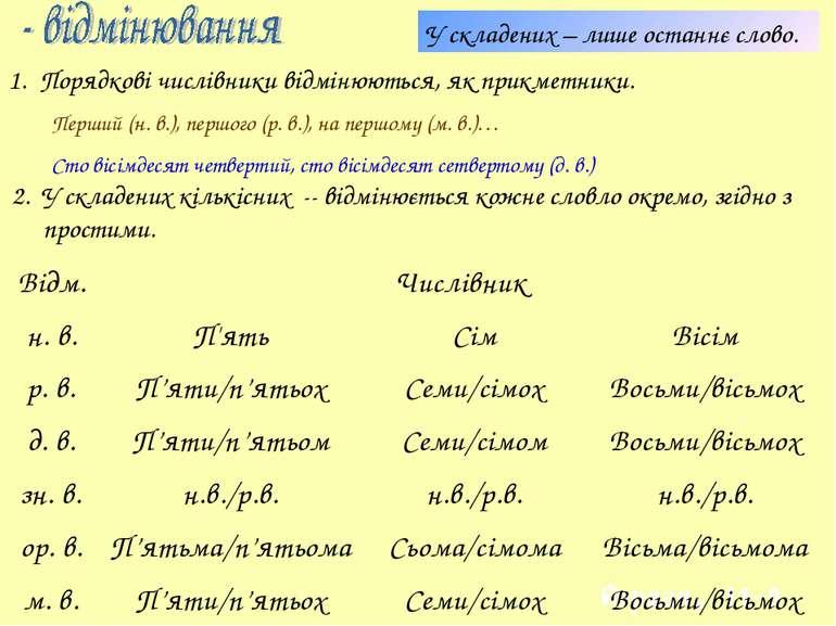 2. У складених кількісних -- відмінюється кожне словло окремо, згідно з прост...