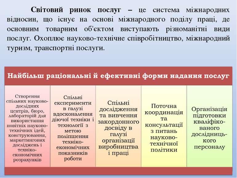 Світовий ринок послуг – це система міжнародних відносин, що існує на основі м...