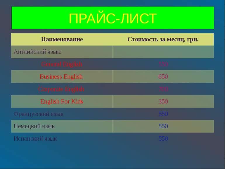 ПРАЙС-ЛИСТ Наименование Стоимость за месяц,грн. Английскийязык: GeneralEnglis...