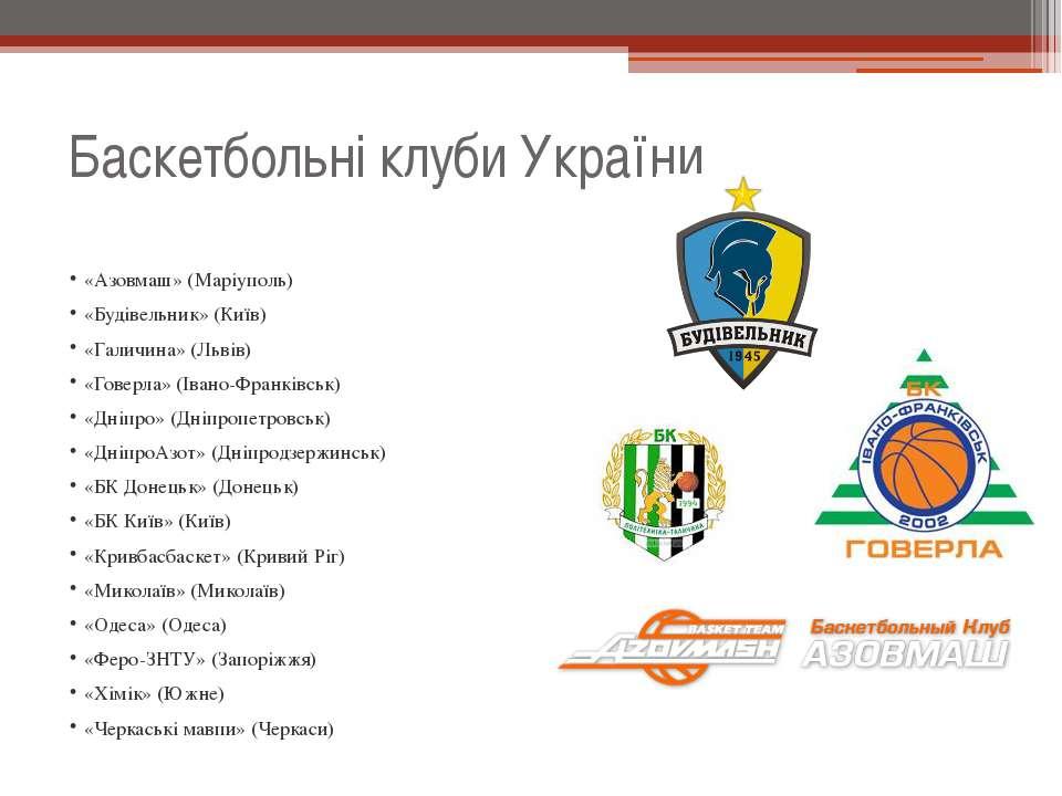 Баскетбольні клуби України «Азовмаш»(Маріуполь) «Будівельник»(Київ) «Галичи...