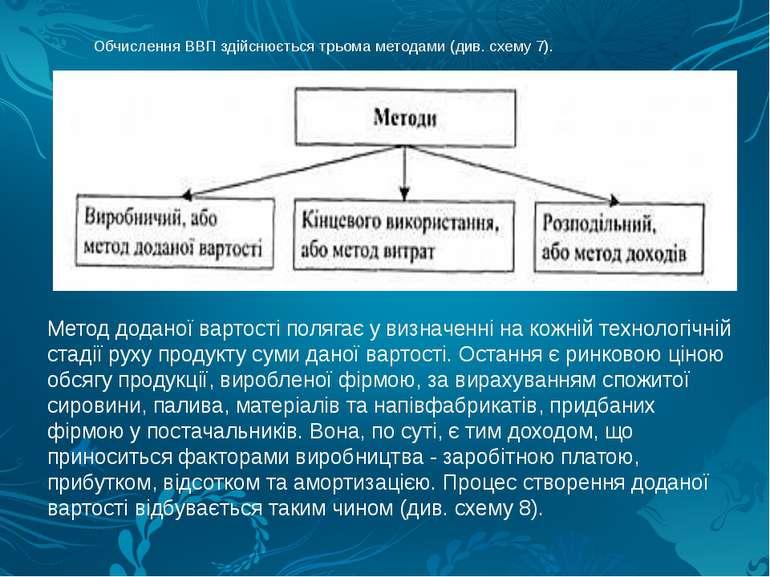 Обчислення ВВП здійснюється трьома методами (див. схему 7). Метод доданої вар...