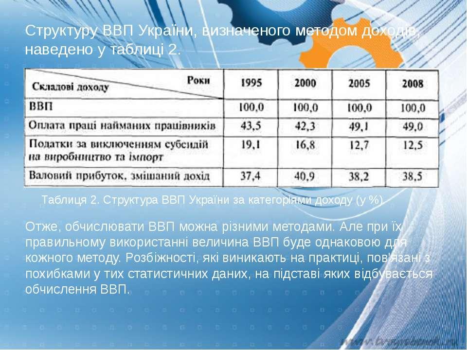 Структуру ВВП України, визначеного методом доходів, наведено у таблиці 2. Отж...