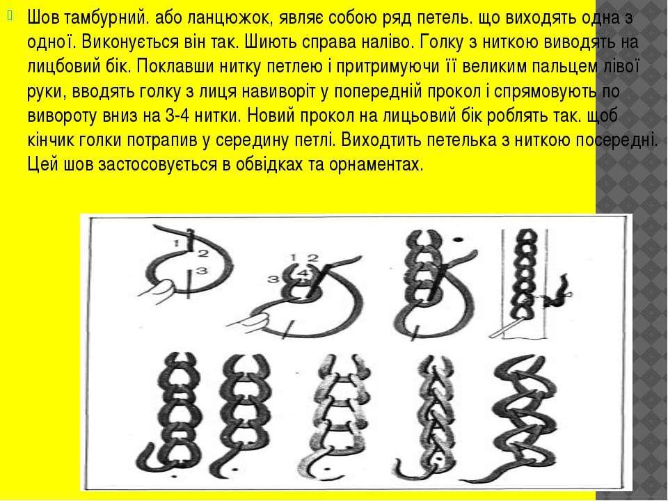 Шов тамбурний. або ланцюжок, являє собою ряд петель. що виходять одна з одної...
