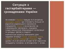 За межамиУкраїнипрацює 6,5 мільйонагромадян країни, що становить більше 14...