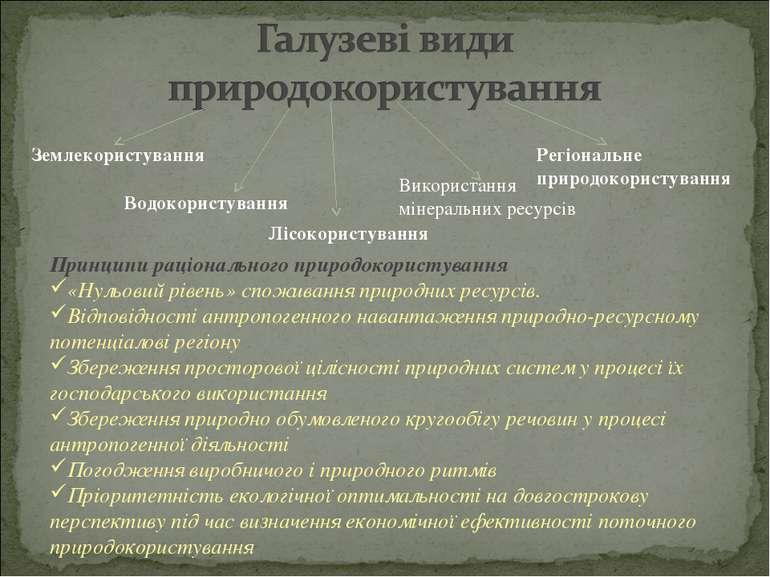 Землекористування Водокористування Лісокористування Використання мінеральних ...