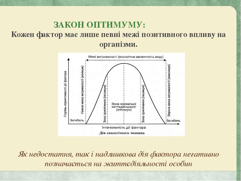 ЗАКОН ОПТИМУМУ: Кожен фактор має лише певні межі позитивного впливу на органі...