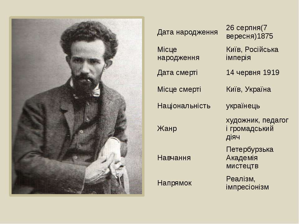 Датанародження 26серпня(7вересня)1875 Місце народження Київ,Російськаімперія ...