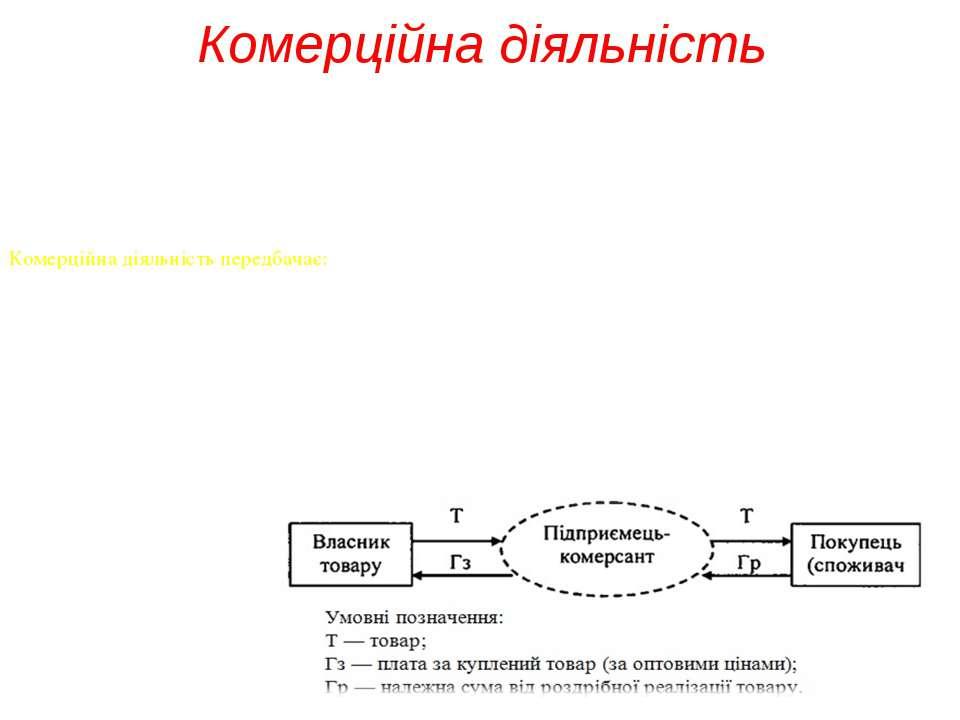 Комерційна діяльність Сутькомерційної діяльностістановлять торгово-обмінні ...