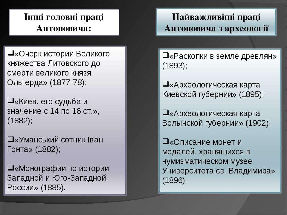 Інші головні праці Антоновича: