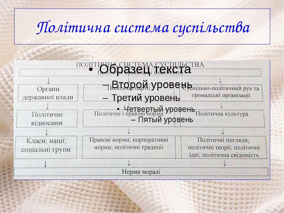 Політична система суспільства