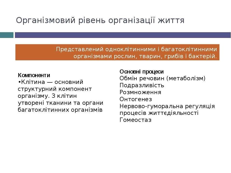 Організмовий рівень організації життя Представлений одноклітинними і багатокл...