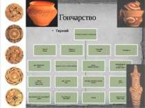 Гончарство Трипільська археологічна культура 6 клас, тема 1. Урок 4