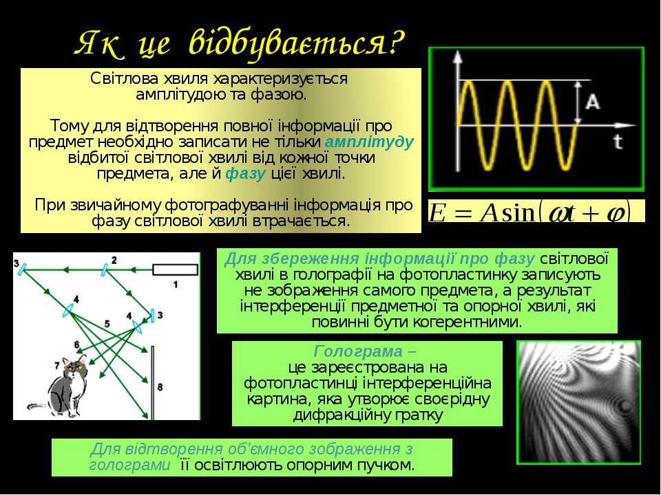 Як це відбувається? Світлова хвиля характеризується амплітудою та фазою. Тому...