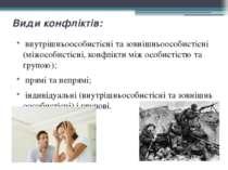 Види конфліктів: внутрішньоособистісні та зовнішньоособистісні (міжособистіс...