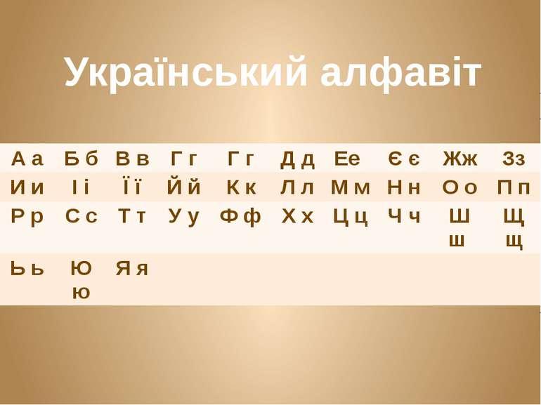 Український алфавіт Аа Бб Вв Гг Гг Дд Ее Єє Жж Зз Ии І і Її Йй Кк Лл М м Нн О...