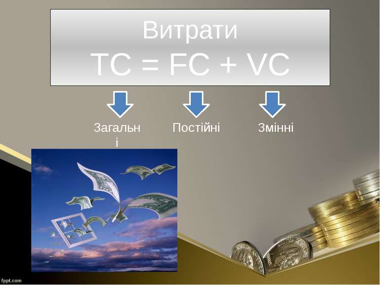 Витрати TC = FC + VC Постійні Змінні Загальні